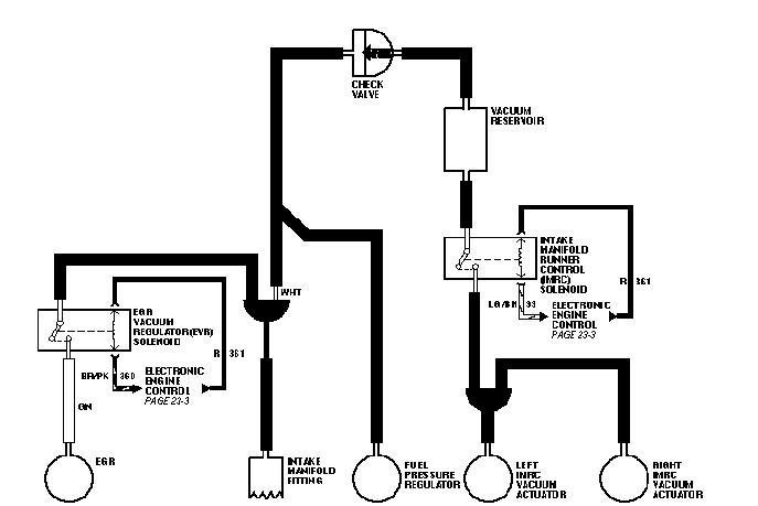 1998 lincoln mark viii vacuum diagram
